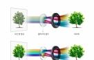 "LG 'V30', F1.6 렌즈 탑재…""스마트폰 역대 최고밝기"""