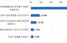 """HPV백신 미접종 여성청소년 10명 중 7명 """"부작용 걱정 때문"""""""