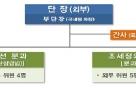"""국세청판 적폐청산TF 출범…""""전정권 정치적 세무조사 점검"""""""