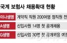 '현지화vs생색내기' 채용 확대하는 외국계 생보사…왜?