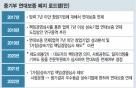 文공약 '연대보증 폐지' 1단계 가동…'창업자금'부터