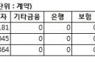 [표]미니코스피200 선물 투자자별 매매동향-17일