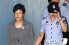 박근혜 공판서 '문화계 블랙리스트' 심리 본격 시작