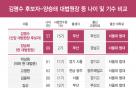 [인포그래픽] 김명수 대법원장 후보와 대법관 나이 및 기수