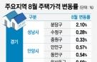 분양가상한제…'강남·추가 과열지구' 사정권