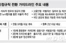 """금융공기업, 정규직전환 속도…""""직원·노사간 이해관계 조율 필요"""""""