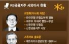 '관치·노치' 끊어낸 이사회…KB의 'CEO 트라우마' 깼다