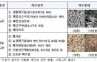 고형연료제품 환경관리 기준 강화, 신재생에너지 제외 검토