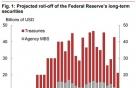 美 연준 역사적 양적긴축 개시…궁금증 풀이(1)