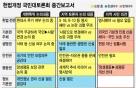 """""""양원제 도입""""…개헌토론회서 터져나온 지방분권 목소리"""