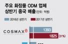 사드 악재에도 승승장구…中서 질주하는 화장품 ODM