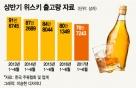 """""""엎친데 덮쳤다""""…실종된 양주회식, 매출 직격탄"""