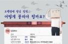 [그래픽뉴스]'아내의 남동생의 부인'을 어떻게 부를까? 친인척 호칭 총정리