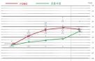 美 연준의 향후 금리인상 행보는?(1)