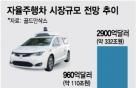 자율주행 앞세운 300조원 시장…4車 산업혁명 온다