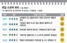 [국감 스코어보드-외통위(13일)]'한방'실종 아쉬워…정책질의로 만회