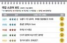 [국감 스코어보드-과방위(13일)]'국정감사' 보다 '의원감사'