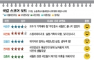[국감 스코어보드-농해수위(13일)]모범상임위의 비행?