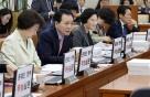 [2017국감]복지위 야당 '문재인 정권 심판' 피켓에 여당 '발끈'