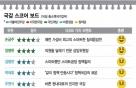 [국감 스코어보드-산업위(16일)]'정책 국감' 향해 한걸음