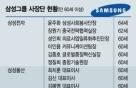 삼성 이번주 사장단 인사 완료…교체대상 15명 이상 관측
