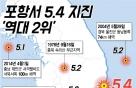 """포항역·공항 시설 일부 경미한 파손…""""정상 운영중"""""""