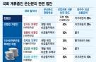 """""""한국 인터넷은행, 중국보다 최소 5년 이상 뒤처져"""""""