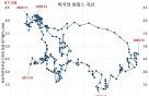 美 '임금 불황'과 제롬 파월 연준 의장(후보)