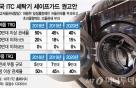 美 세탁기 관세 폭탄, 삼성·LG 수출 반토막 우려