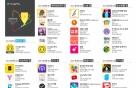구글플레이가 뽑은 올해의 앱은 네이버 '푸디'