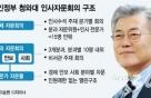 [단독]靑 '그물망' 인사자문위, 부실인사 잠재운다