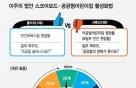 """국공립 선호가 낳은 공공형 논란..정치권도 """"복잡해"""""""