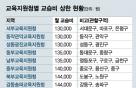 프리미엄 독서실, 가격상한·최저임금 '이중고'
