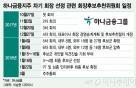 """금융당국 """"하나금융 회장 선출 절차 보류 요구"""""""