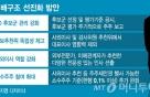 금융권 주주제안권 지분율 완화..소수주주권 강화