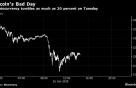비트코인, 25% 급락…1만달러 붕괴 직전