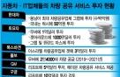 자동차·IT 기업들 차량 공유 서비스 투자 '활발'