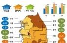 전국 땅값 6% 상승…제주 16.5%로 3년째 '전국 1위'