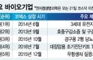 """""""차기 대장주 노린다"""" 코넥스發 바이오대전 '주목'"""