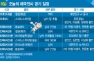 18일 평창동계올림픽 <오늘의 경기>