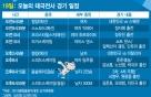 19일 평창동계올림픽 <오늘의 경기>