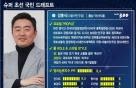 여당의 '방탄소년단' 꿈꾸는 '젊은 민주당 사람' 강훈식