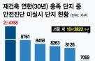 서울 10만가구 재건축 '안갯속'… 공급 제한 우려↑