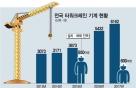 """타워크레인 연식 """"20년 일괄 규제 논란"""""""