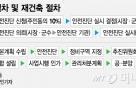 안전진단 기준 강화 앞둔 서울 노후 단지 '희비'