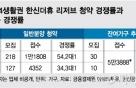 '잔여가구' 분양 경쟁률 1347대 1...'로또'된 세종시