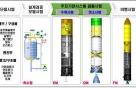 한국형 시험발사체 종합연소시험 실시…'75톤 엔진' 검증