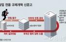 벤처·창업 전용 '규제개혁 신문고' 만든다