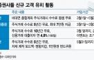 증권사들, '수수료 평생 무료' 파격 조건…젊은층 선점 경쟁