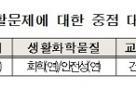 """""""일상생활속 문제 국민연구자가 푼다""""…'국민생활연구' 본격 착수"""